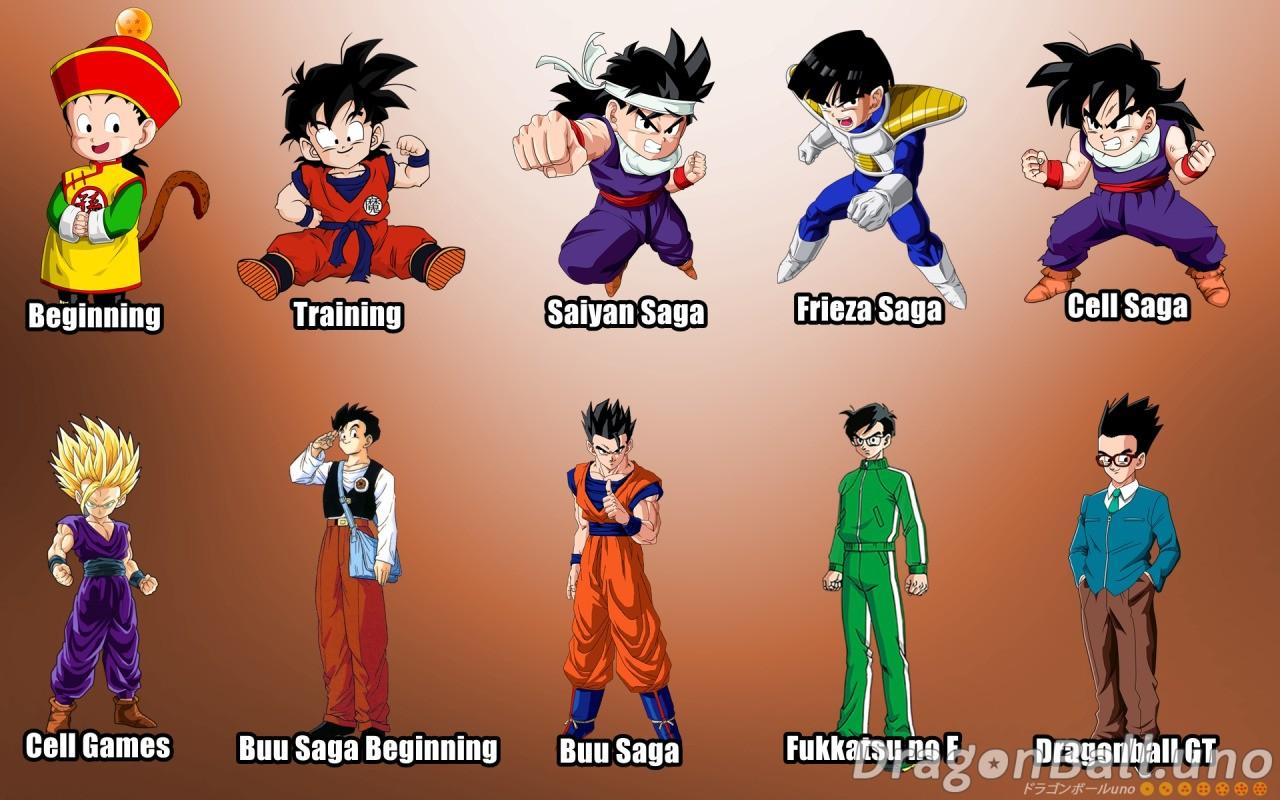 Dragon Ball Z Anime Characters Database : La evolución de algunos personajes principales dragon