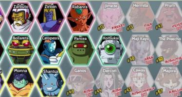 Dragon Ball Super: Toei Animation lanza una imagen que demostraría la eliminación de Hit (estadísticas actualizadas del torneo del poder)